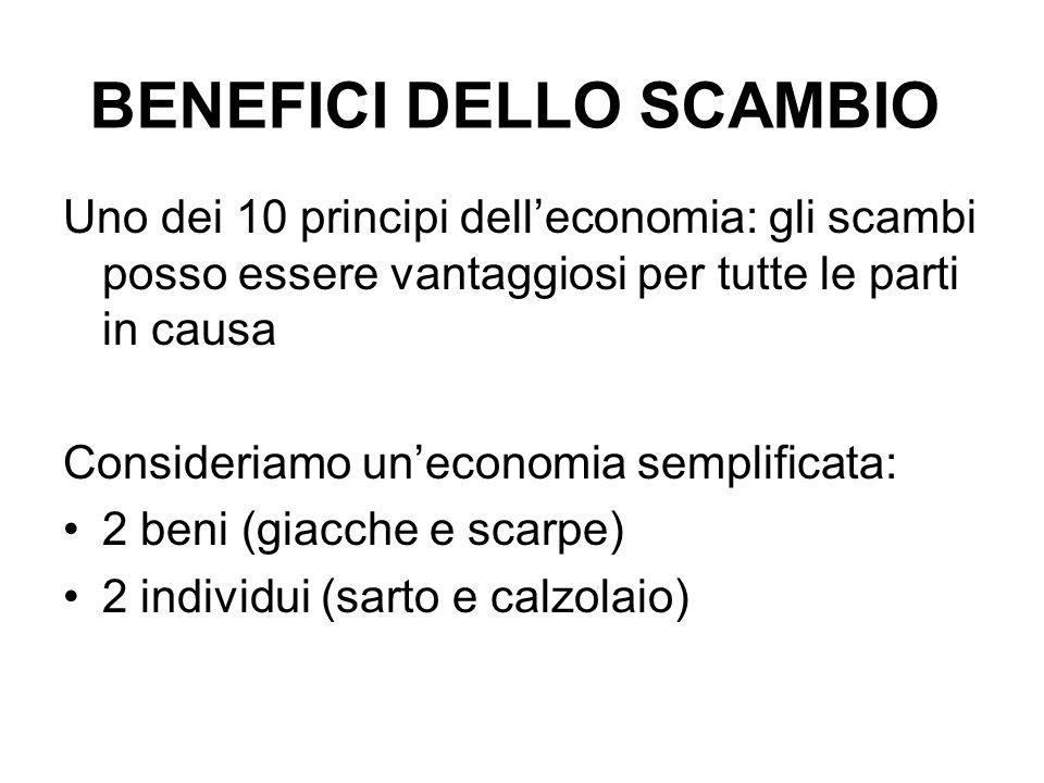 BENEFICI DELLO SCAMBIO