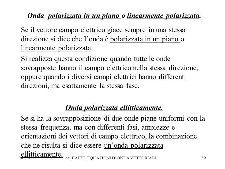 Onda polarizzata in un piano o linearmente polarizzata.