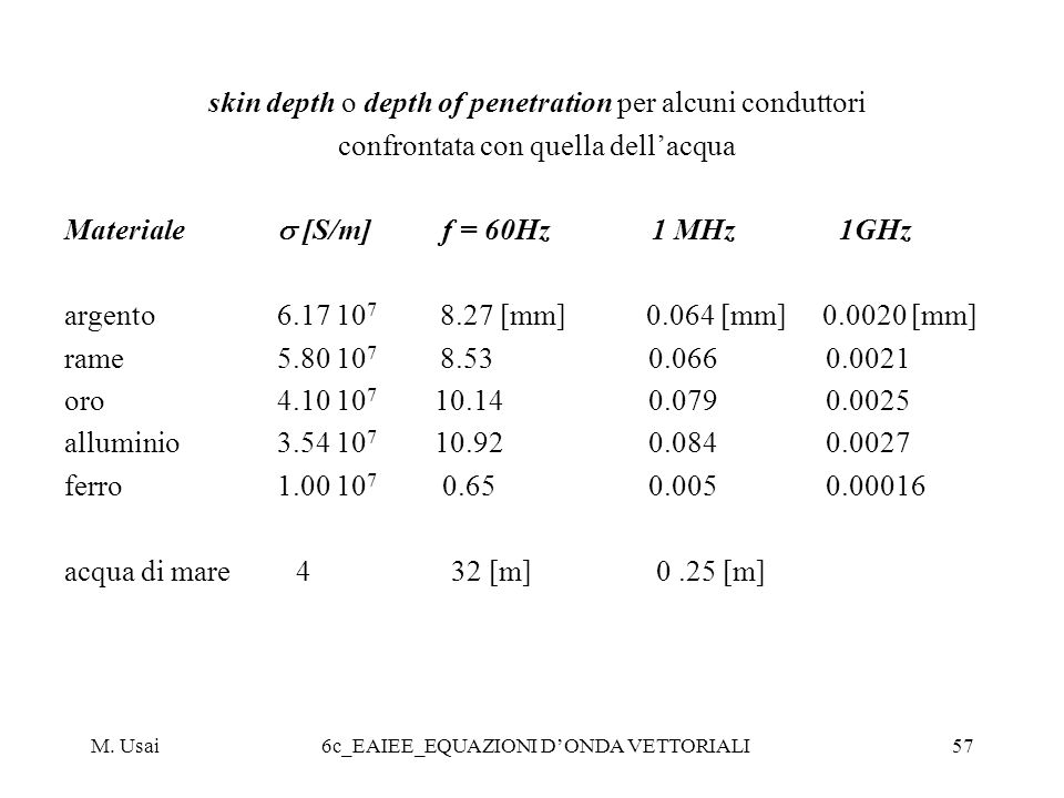 skin depth o depth of penetration per alcuni conduttori