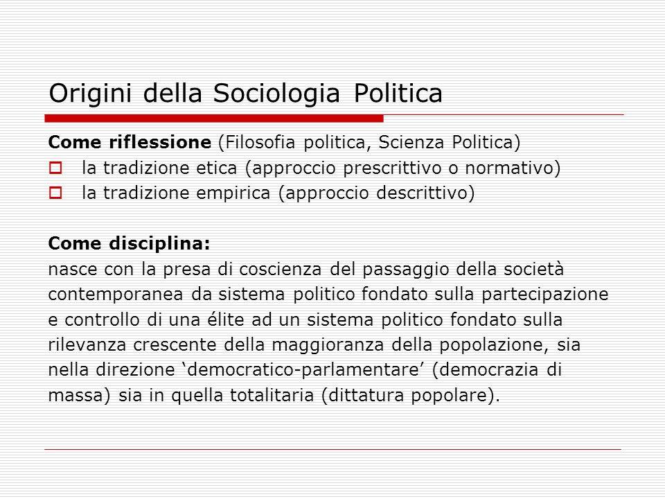 Origini della Sociologia Politica