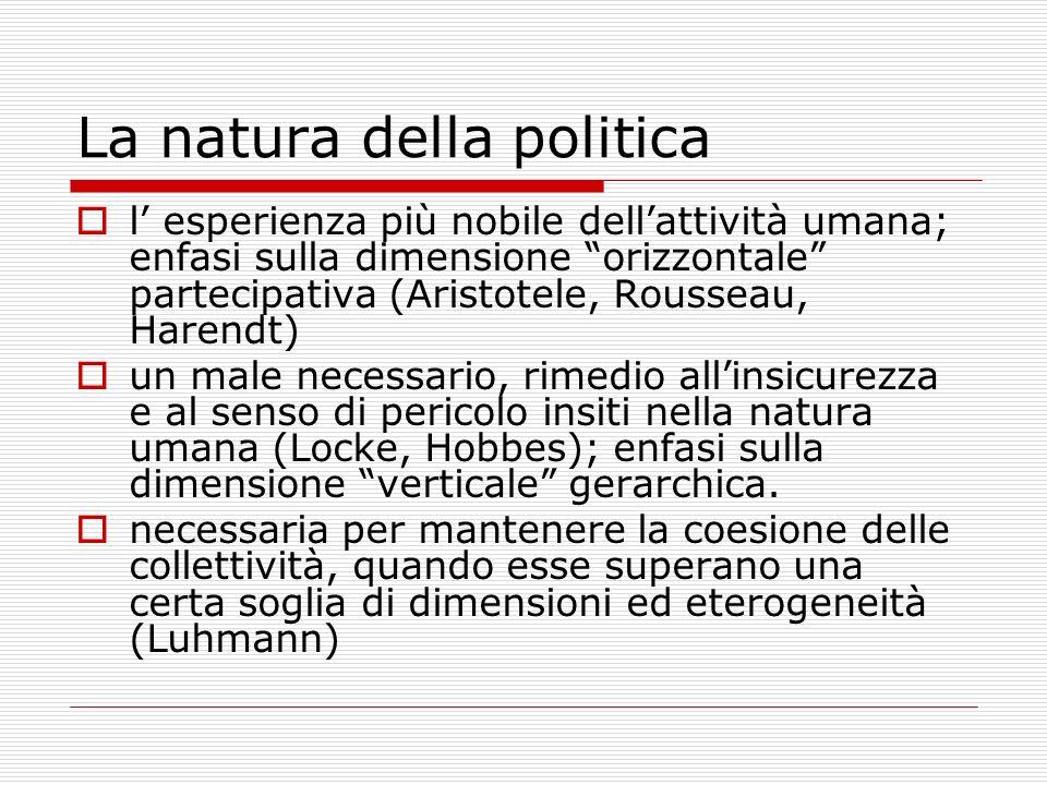 La natura della politica