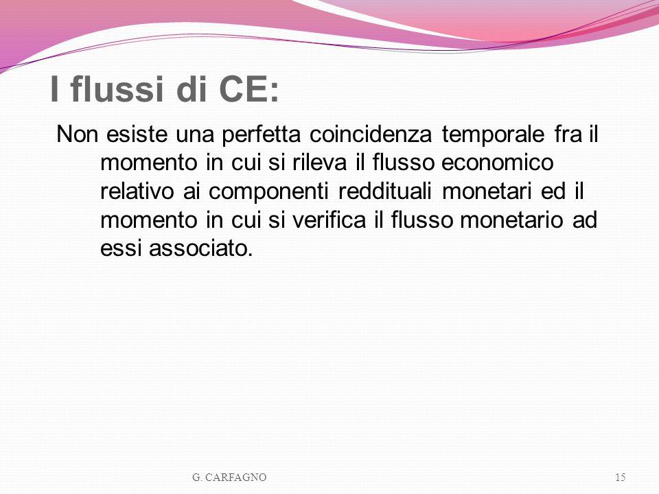 I flussi di CE: