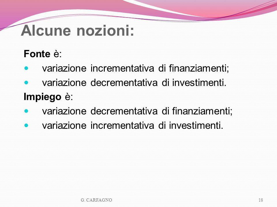 Alcune nozioni: Fonte è: variazione incrementativa di finanziamenti;