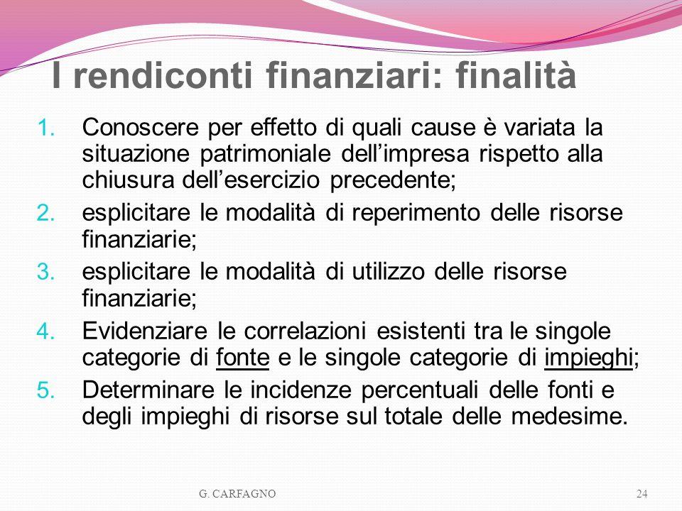 I rendiconti finanziari: finalità