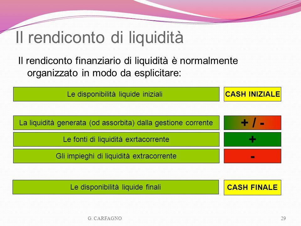 Il rendiconto di liquidità