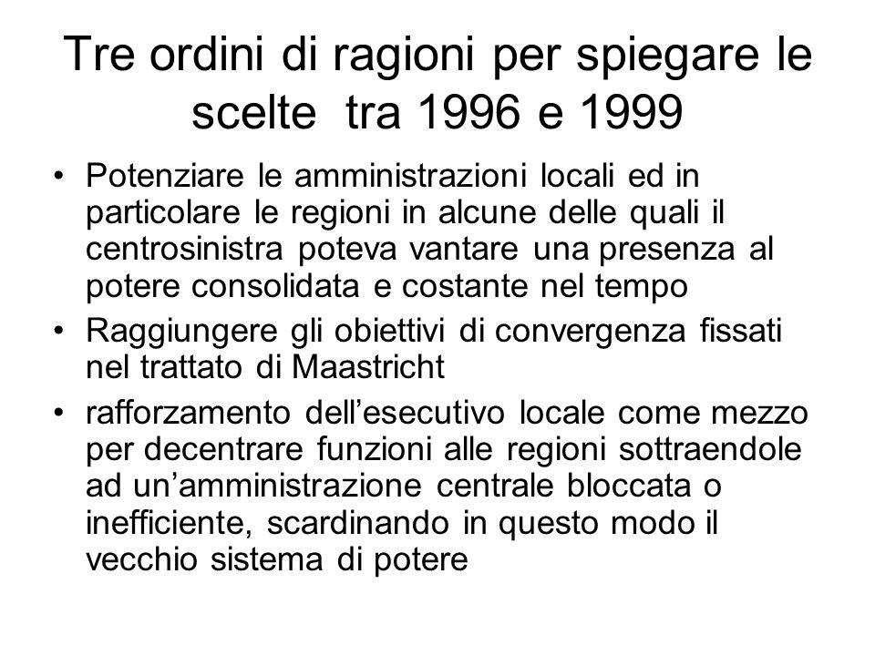 Tre ordini di ragioni per spiegare le scelte tra 1996 e 1999