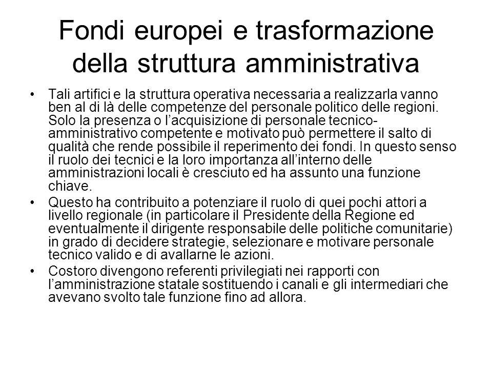 Fondi europei e trasformazione della struttura amministrativa