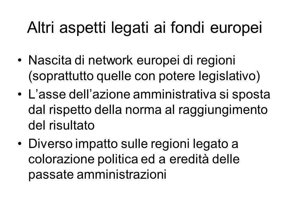 Altri aspetti legati ai fondi europei