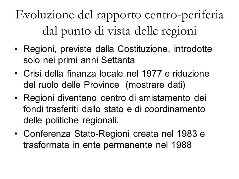Evoluzione del rapporto centro-periferia dal punto di vista delle regioni