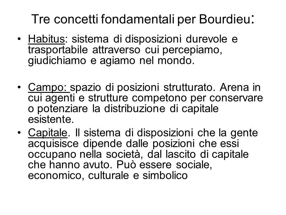 Tre concetti fondamentali per Bourdieu: