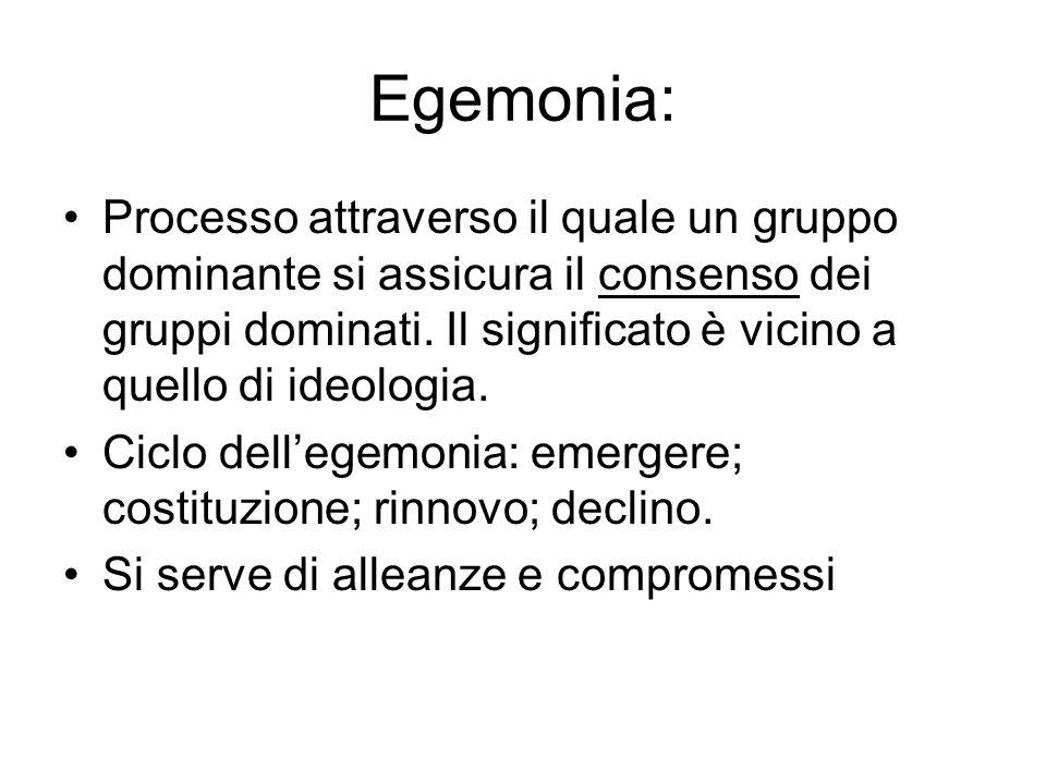Egemonia: