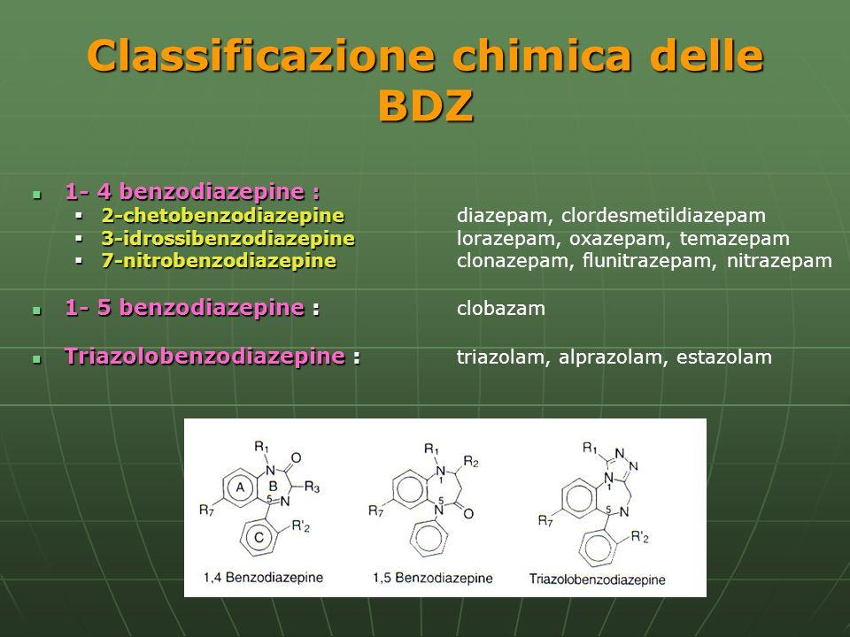 Classificazione chimica delle BDZ