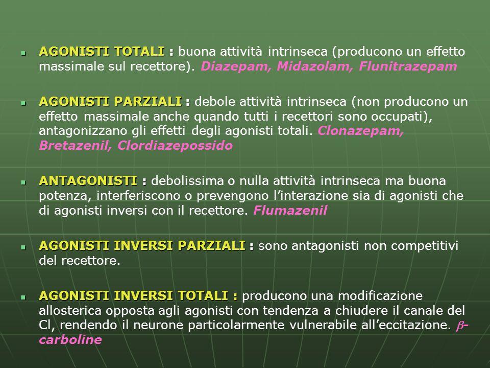 AGONISTI TOTALI : buona attività intrinseca (producono un effetto massimale sul recettore). Diazepam, Midazolam, Flunitrazepam