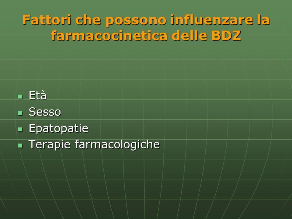 Fattori che possono influenzare la farmacocinetica delle BDZ