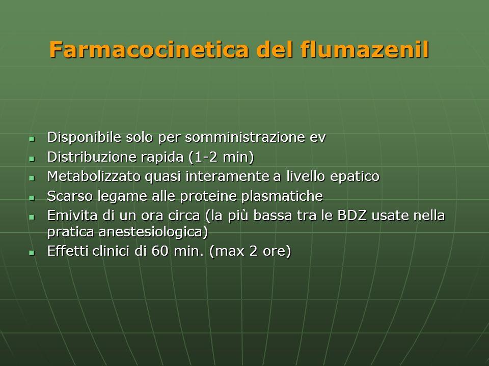 Farmacocinetica del flumazenil