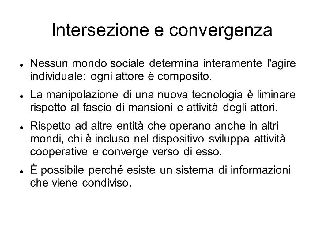 Intersezione e convergenza