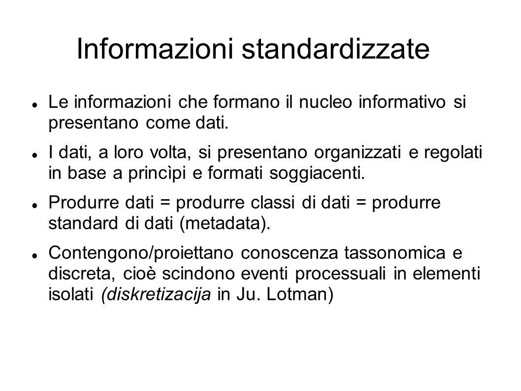 Informazioni standardizzate