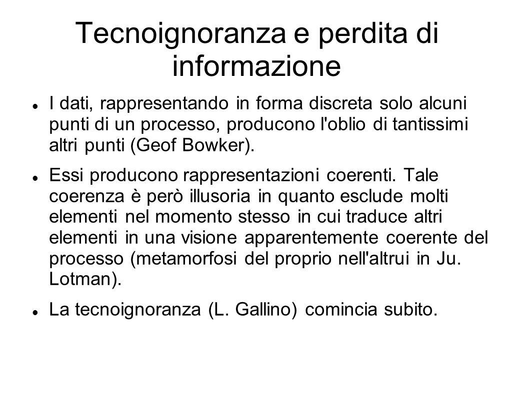 Tecnoignoranza e perdita di informazione