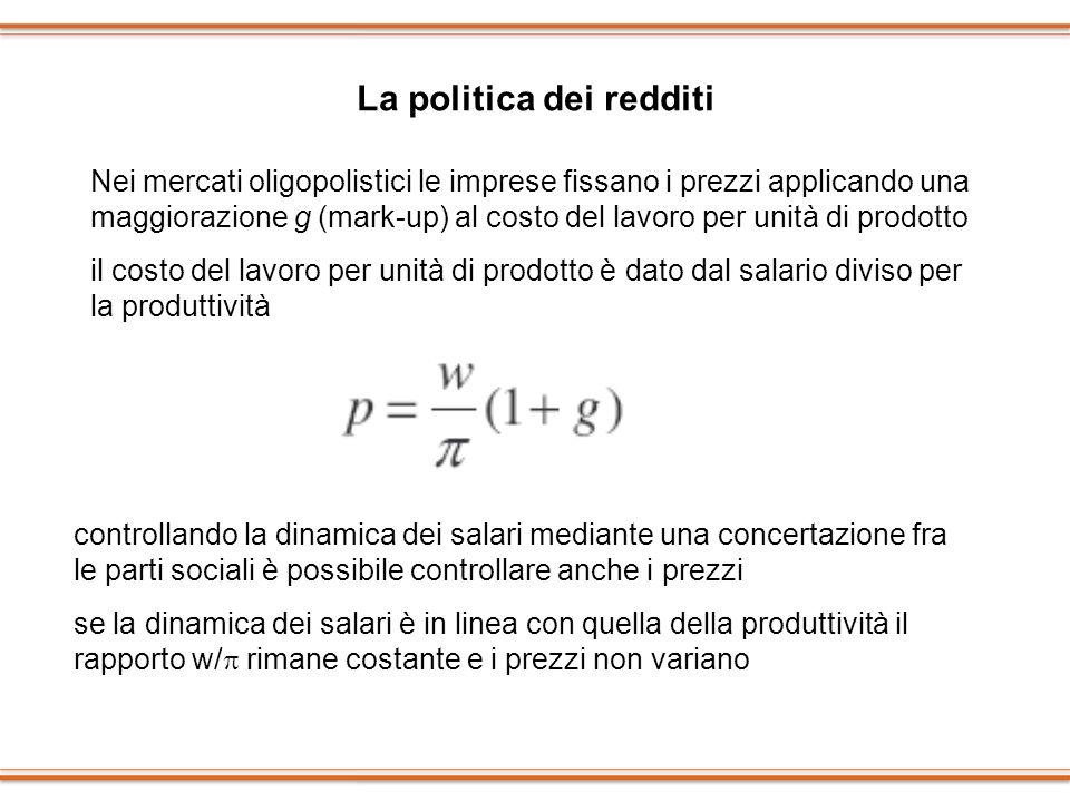 La politica dei redditi