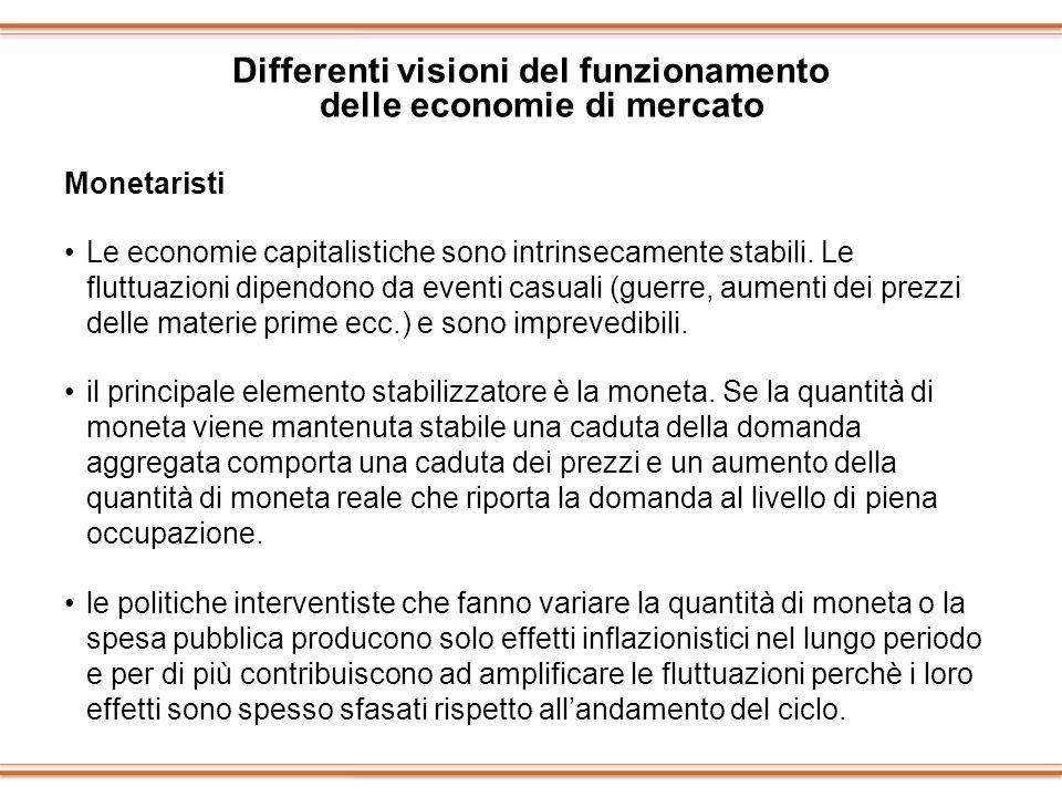Differenti visioni del funzionamento delle economie di mercato