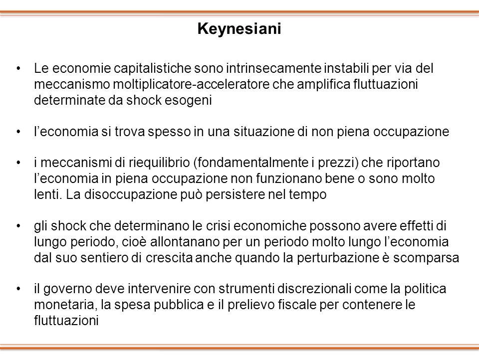 Keynesiani