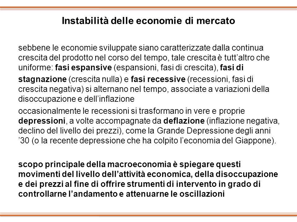 Instabilità delle economie di mercato