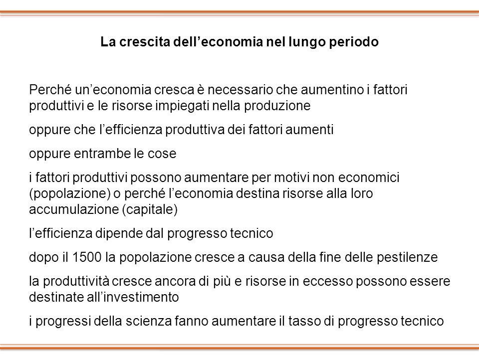 La crescita dell'economia nel lungo periodo