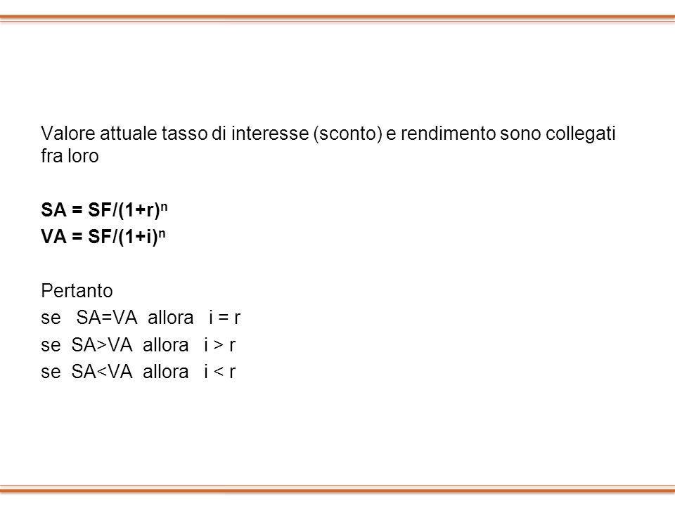 Valore attuale tasso di interesse (sconto) e rendimento sono collegati fra loro SA = SF/(1+r)n VA = SF/(1+i)n Pertanto se SA=VA allora i = r se SA>VA allora i > r se SA<VA allora i < r