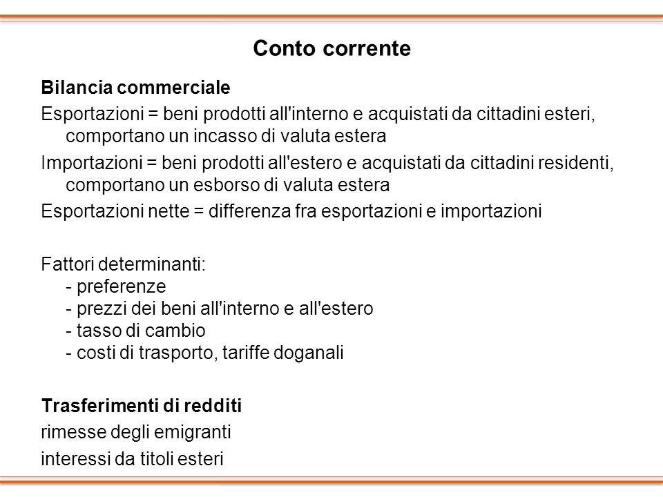 Conto corrente Bilancia commerciale
