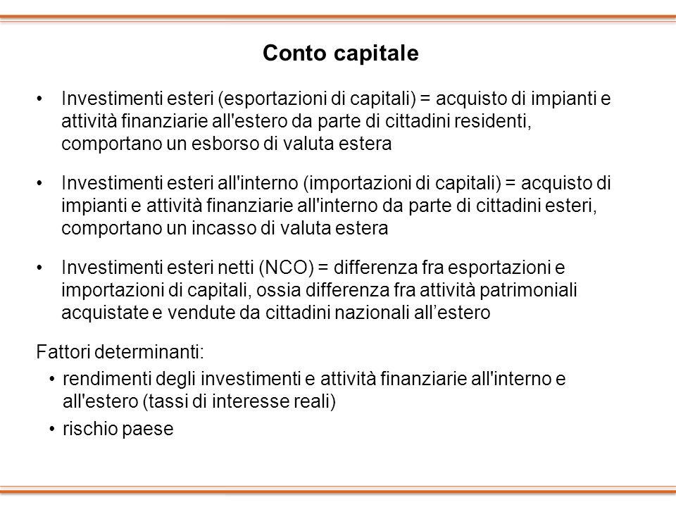 Conto capitale