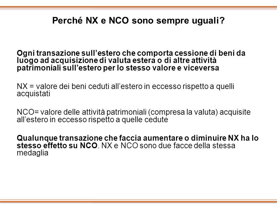 Perché NX e NCO sono sempre uguali