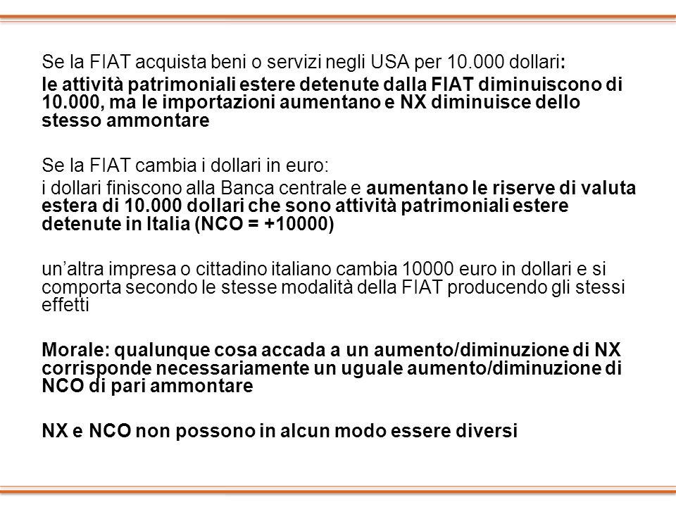 Se la FIAT acquista beni o servizi negli USA per 10.000 dollari: