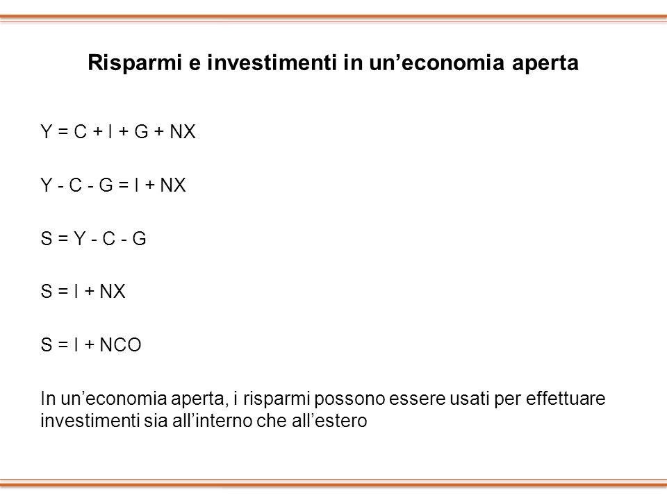 Risparmi e investimenti in un'economia aperta