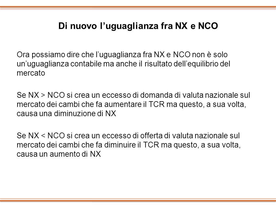 Di nuovo l'uguaglianza fra NX e NCO