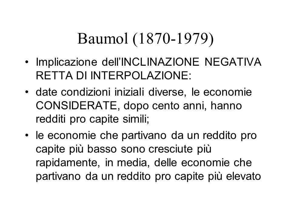 Baumol (1870-1979)Implicazione dell'INCLINAZIONE NEGATIVA RETTA DI INTERPOLAZIONE: