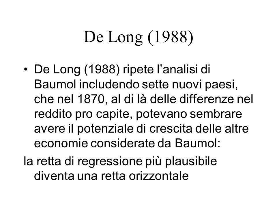 De Long (1988)