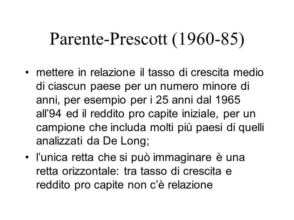 Parente-Prescott (1960-85)