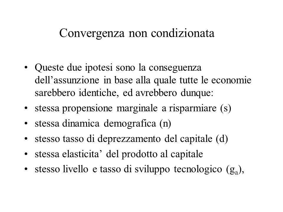 Convergenza non condizionata