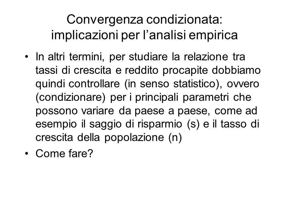 Convergenza condizionata: implicazioni per l'analisi empirica