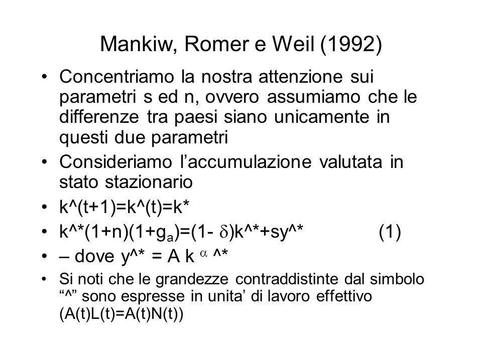 Mankiw, Romer e Weil (1992)
