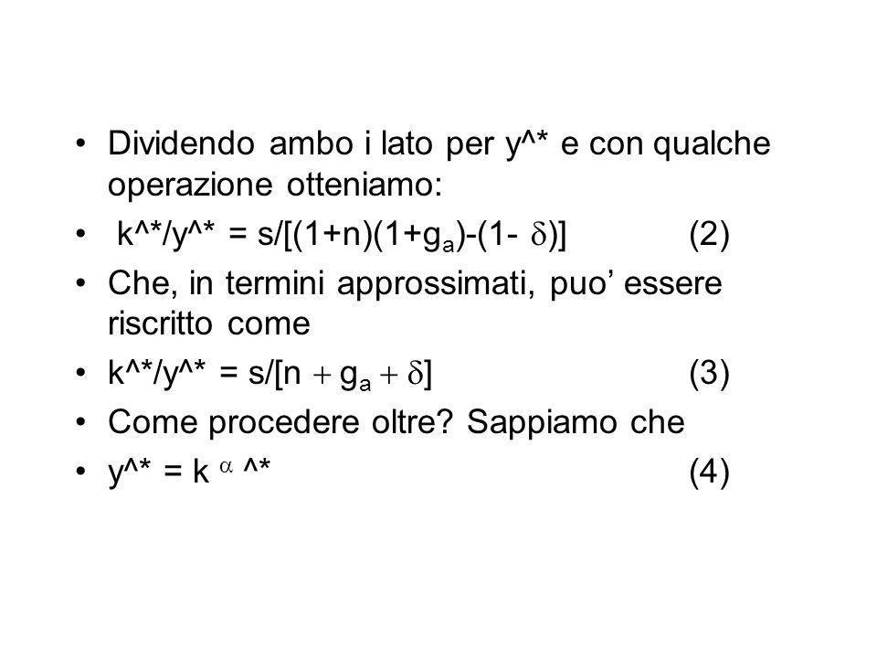 Dividendo ambo i lato per y^* e con qualche operazione otteniamo: