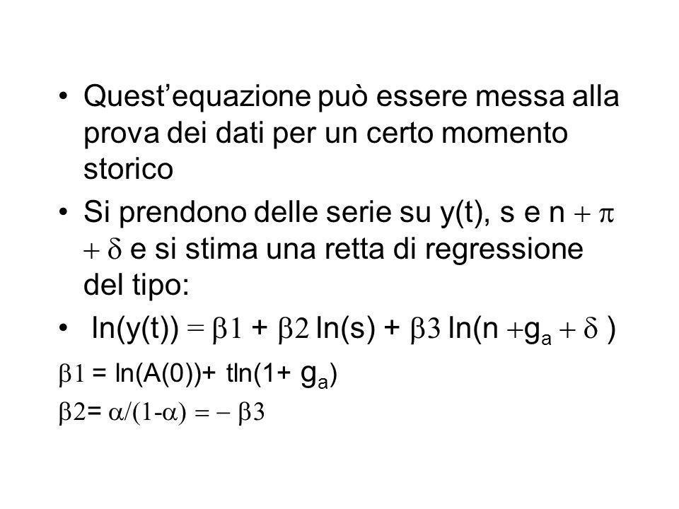 ln(y(t)) = b1 + b2 ln(s) + b3 ln(n +ga + d )
