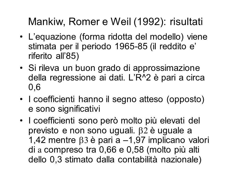 Mankiw, Romer e Weil (1992): risultati