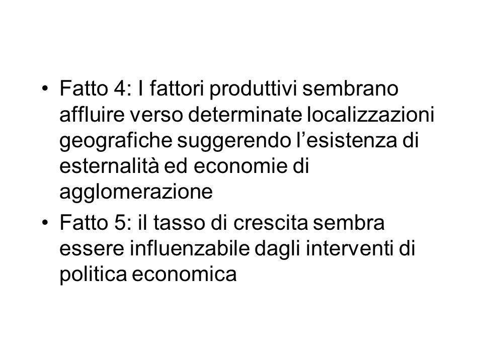 Fatto 4: I fattori produttivi sembrano affluire verso determinate localizzazioni geografiche suggerendo l'esistenza di esternalità ed economie di agglomerazione