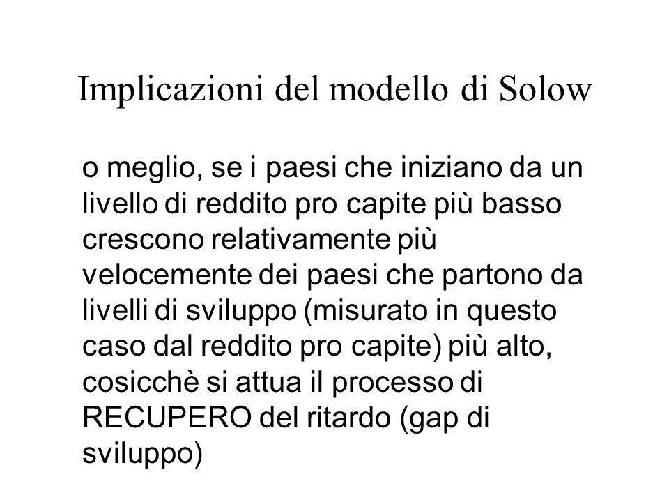 Implicazioni del modello di Solow