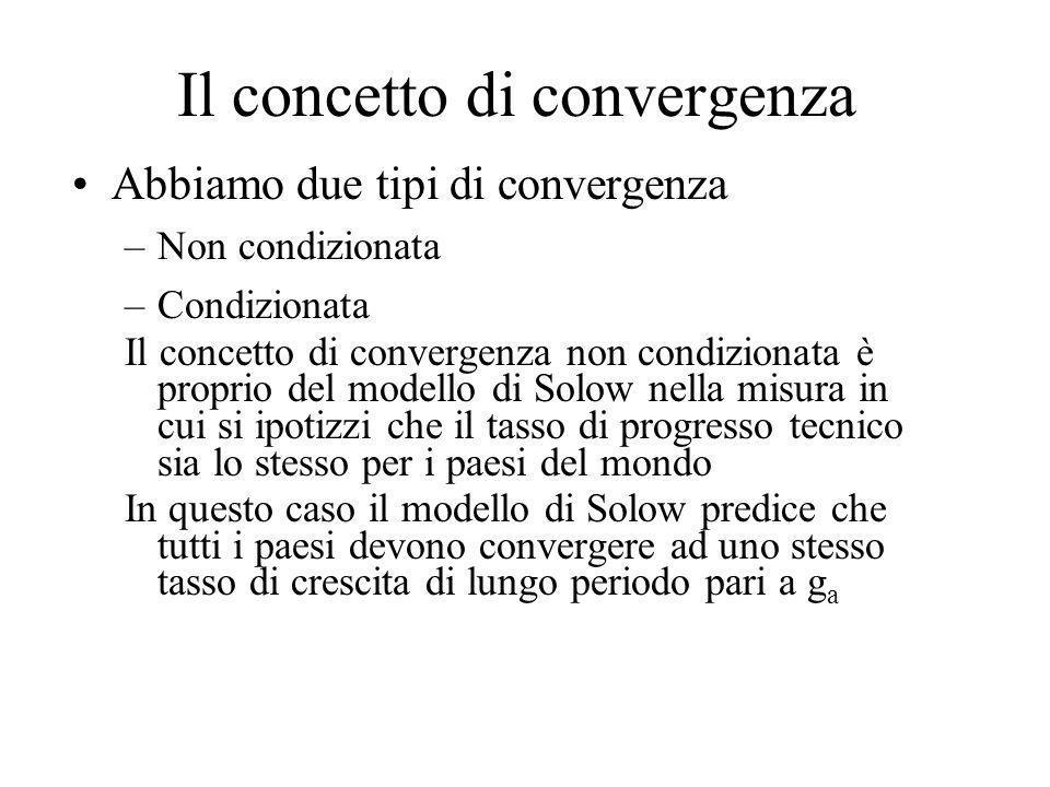 Il concetto di convergenza