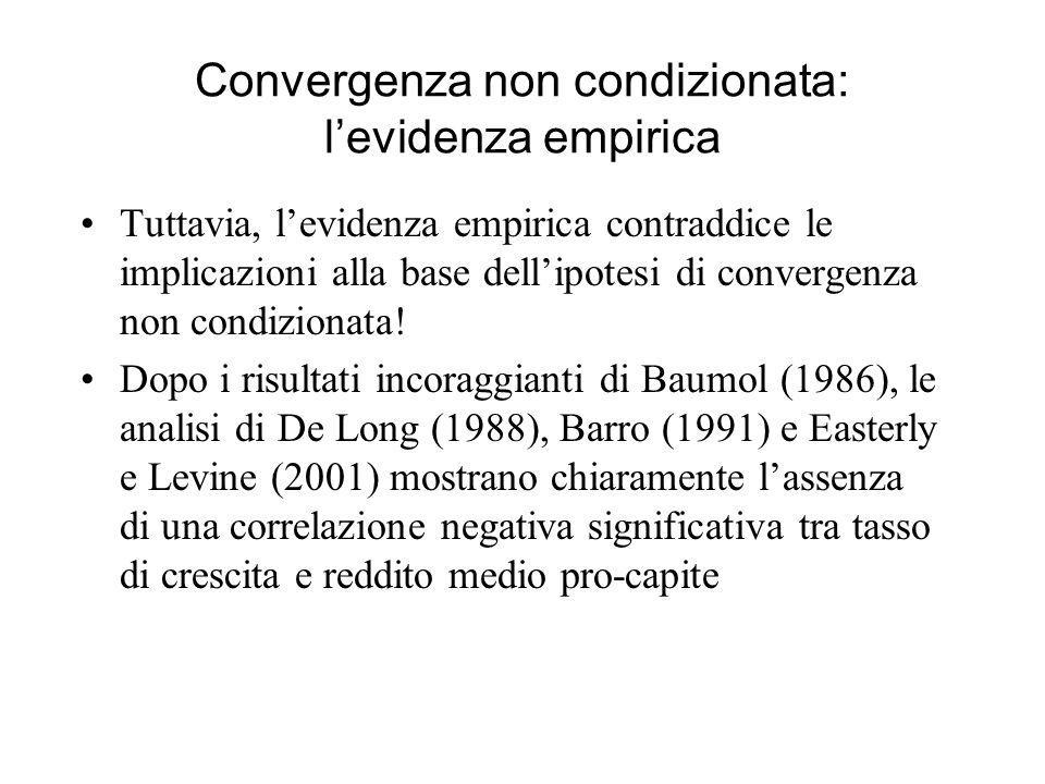 Convergenza non condizionata: l'evidenza empirica