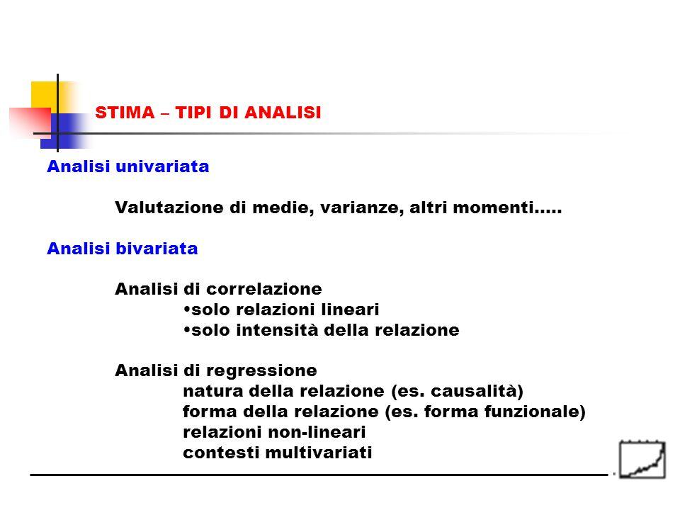 STIMA – TIPI DI ANALISI Analisi univariata. Valutazione di medie, varianze, altri momenti….. Analisi bivariata.
