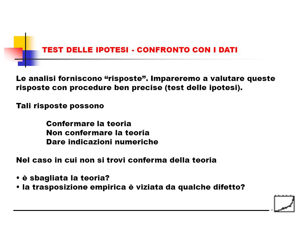 TEST DELLE IPOTESI - CONFRONTO CON I DATI