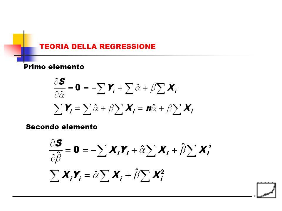 TEORIA DELLA REGRESSIONE